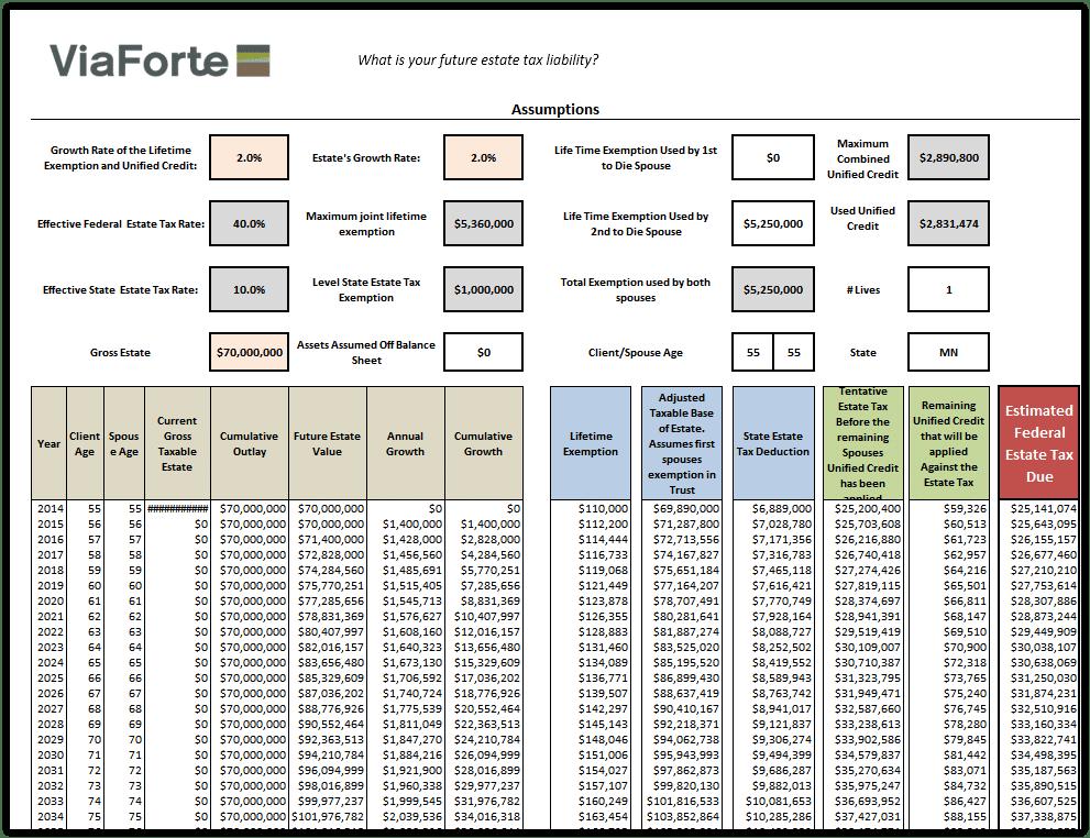 Estate Tax Estimator